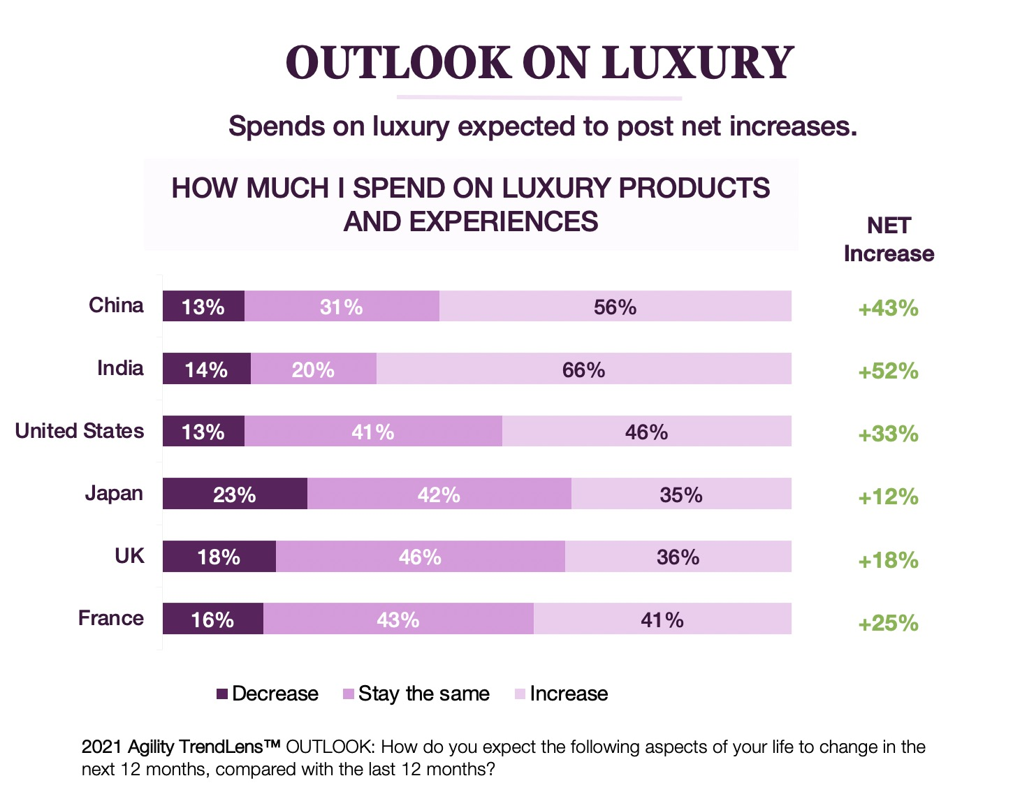 FEATURED Luxury Daily: Global millionaires feel good about their future: report