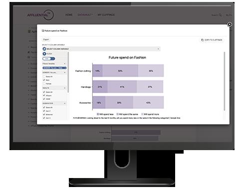 Affluential Suite Insights Engine